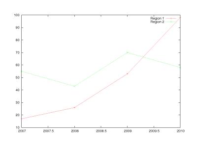 graph_gnuplot_1.png