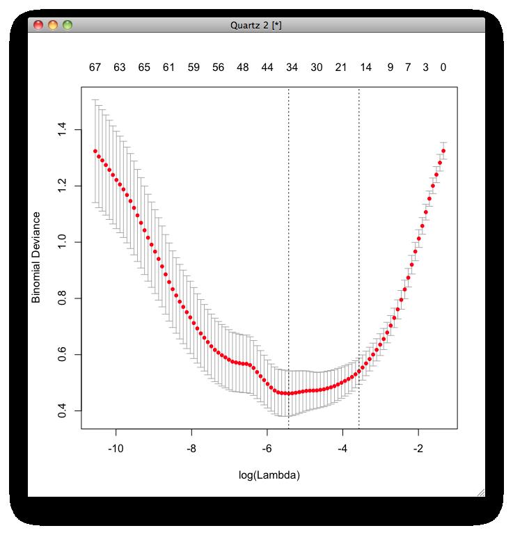 dhfr_binomial_lambda.png