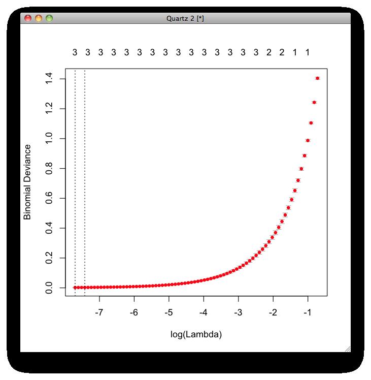 iris_binomial_lambda.png