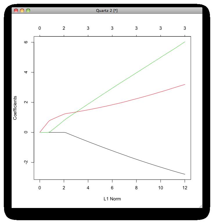 iris_binomial_regularization.png