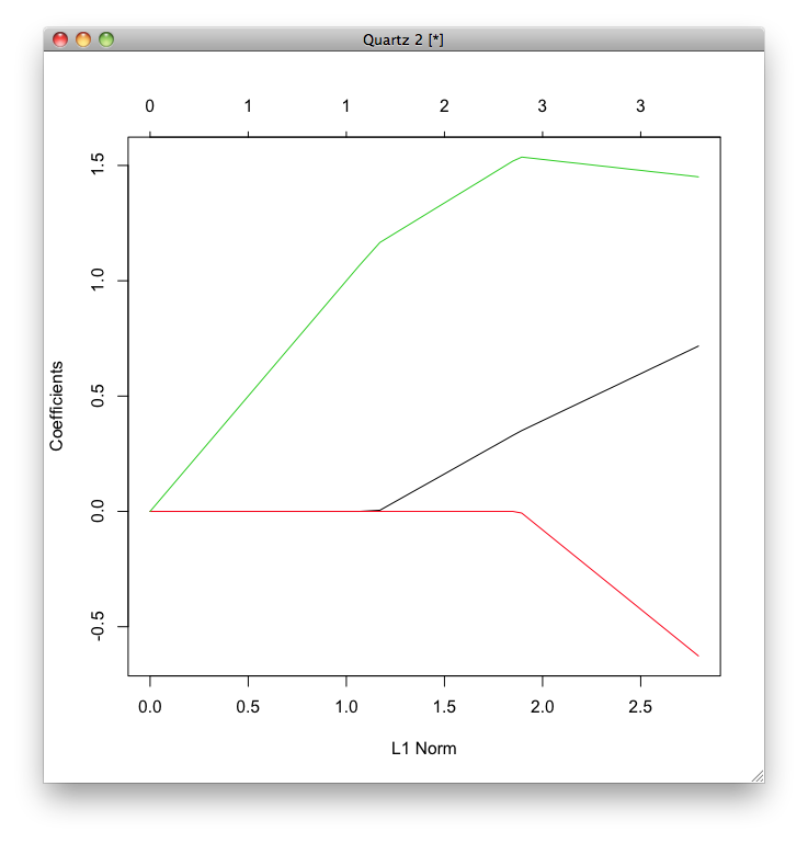 iris_lasso_regularization.png