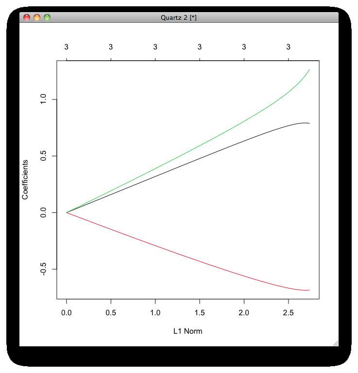 iris_ridge_regularization.png