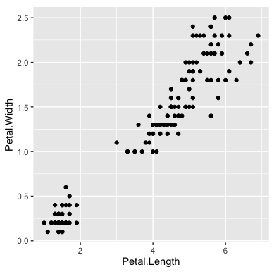 ggplot2_scatter_bw.png